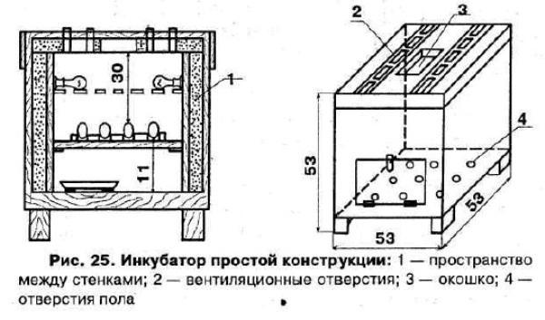 Выводной шкаф своими руками