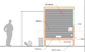 Схема курятника для кур