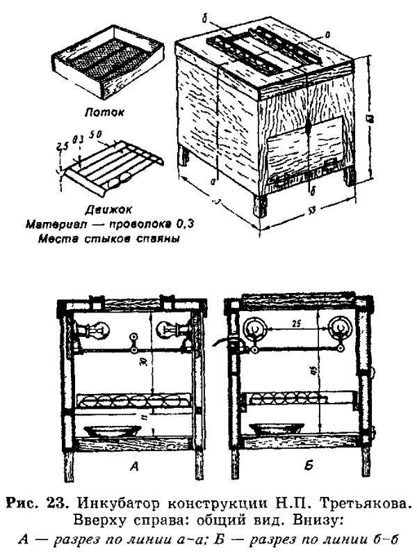 Инкубатор конструкции Н. П. Третьякова