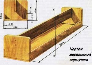 Как сделать деревянную кормушку