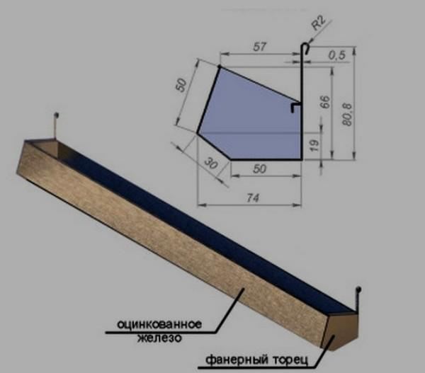 Схема желобкового приспособления для корма