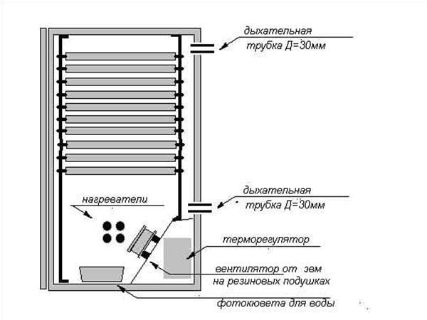 Схема инкубационного устройства  из холодильника
